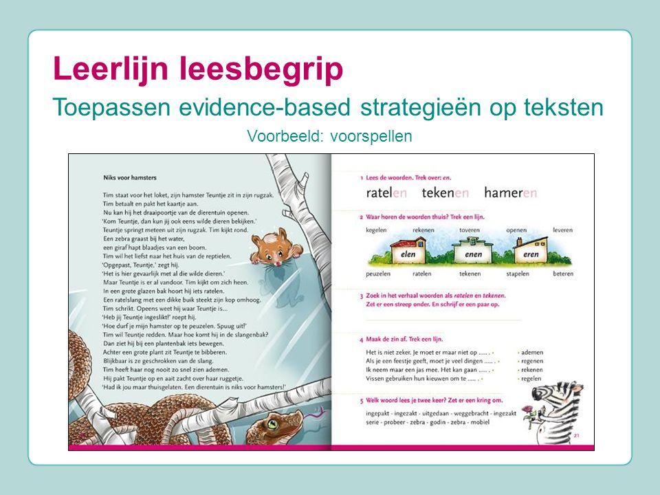 Leerlijn leesbegrip Toepassen evidence-based strategieën op teksten Voorbeeld: voorspellen