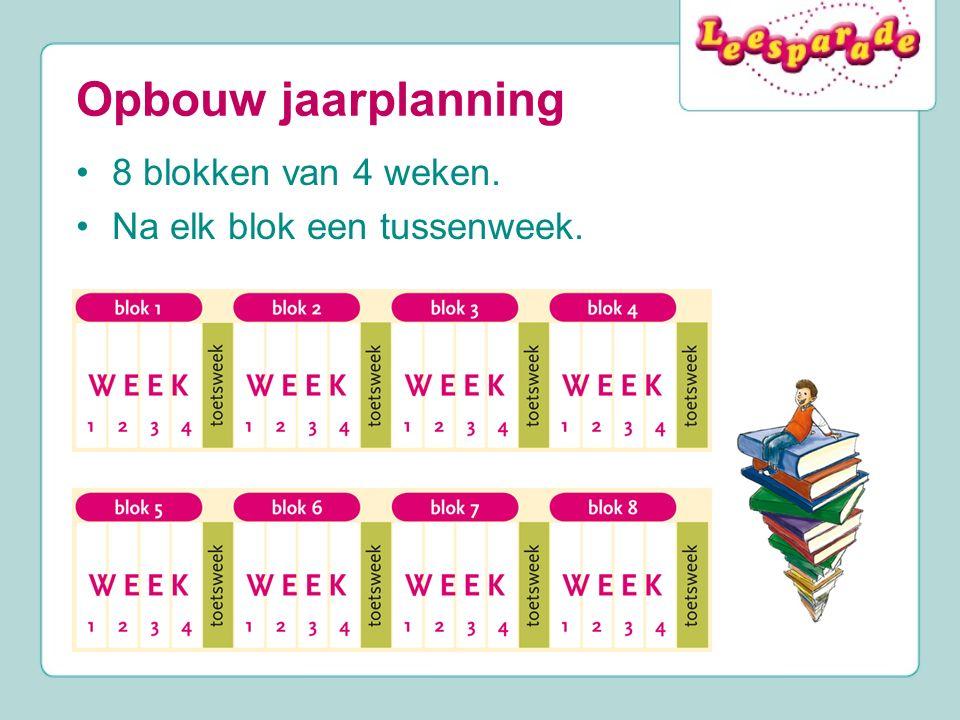 Opbouw jaarplanning 8 blokken van 4 weken. Na elk blok een tussenweek.
