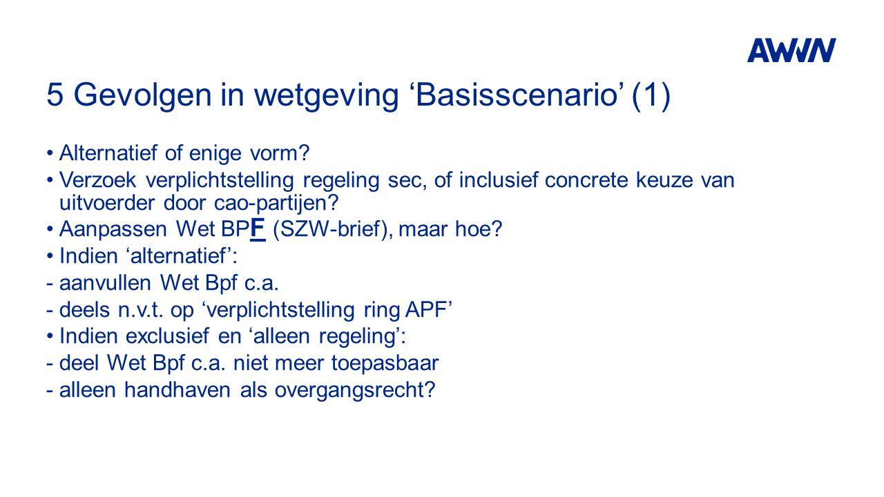 5 Gevolgen in wetgeving 'Basisscenario' (1) Alternatief of enige vorm? Verzoek verplichtstelling regeling sec, of inclusief concrete keuze van uitvoer