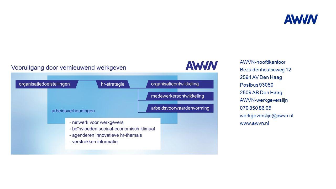 AWVN-hoofdkantoor Bezuidenhoutseweg 12 2594 AV Den Haag Postbus 93050 2509 AB Den Haag AWVN-werkgeverslijn 070 850 86 05 werkgeverslijn@awvn.nl www.awvn.nl