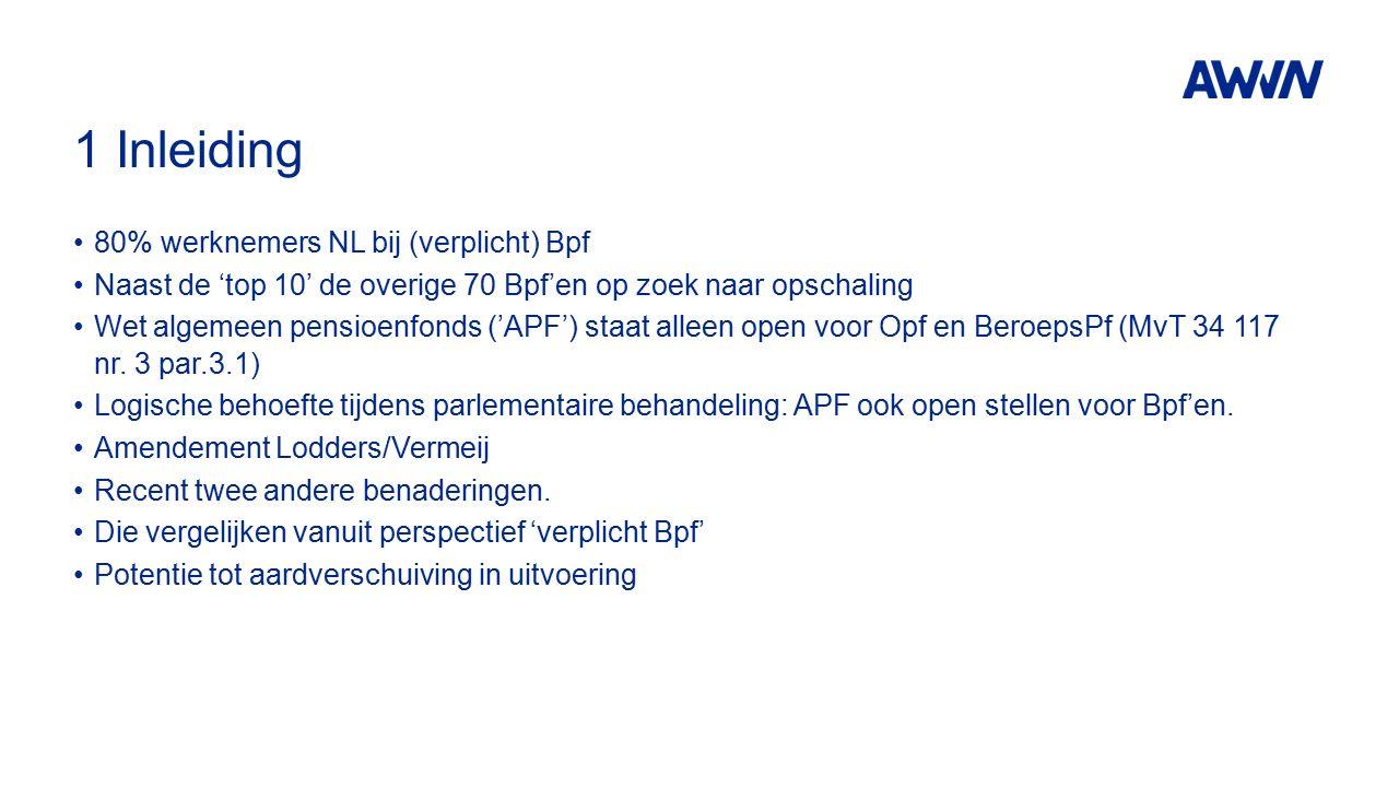1 Inleiding 80% werknemers NL bij (verplicht) Bpf Naast de 'top 10' de overige 70 Bpf'en op zoek naar opschaling Wet algemeen pensioenfonds ('APF') staat alleen open voor Opf en BeroepsPf (MvT 34 117 nr.