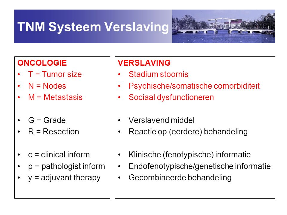TNM Systeem Verslaving ONCOLOGIE T = Tumor size N = Nodes M = Metastasis G = Grade R = Resection c = clinical inform p = pathologist inform y = adjuva