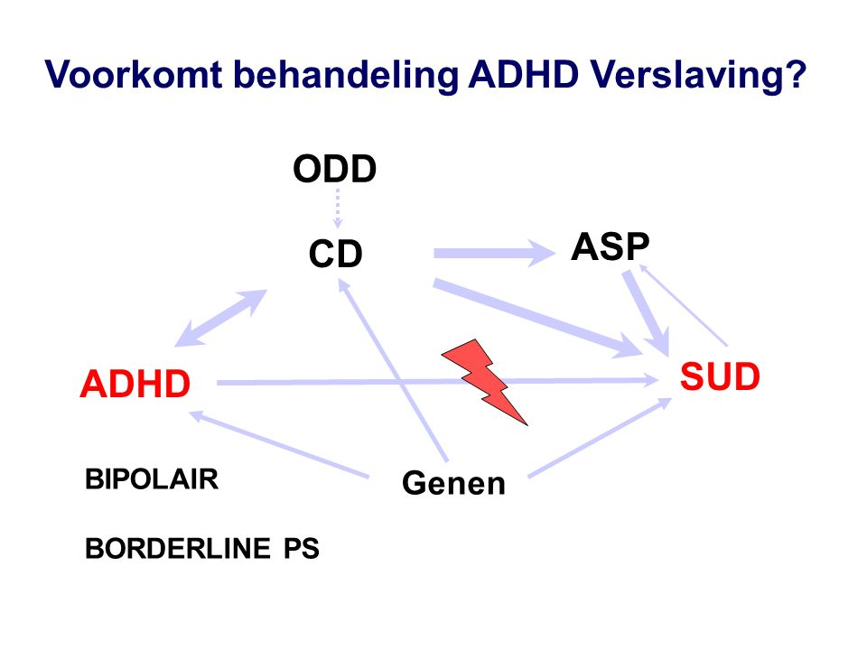 ADHD SUD CD ASP Genen ODD BIPOLAIR BORDERLINE PS Voorkomt behandeling ADHD Verslaving?