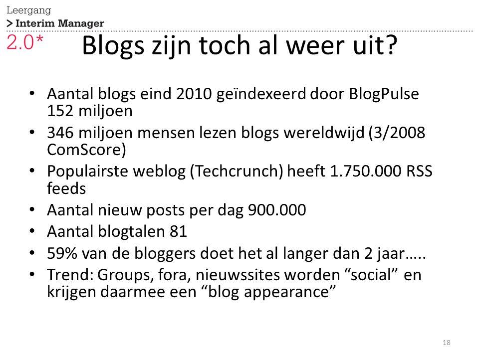 Blogs zijn toch al weer uit? Aantal blogs eind 2010 geïndexeerd door BlogPulse 152 miljoen 346 miljoen mensen lezen blogs wereldwijd (3/2008 ComScore)