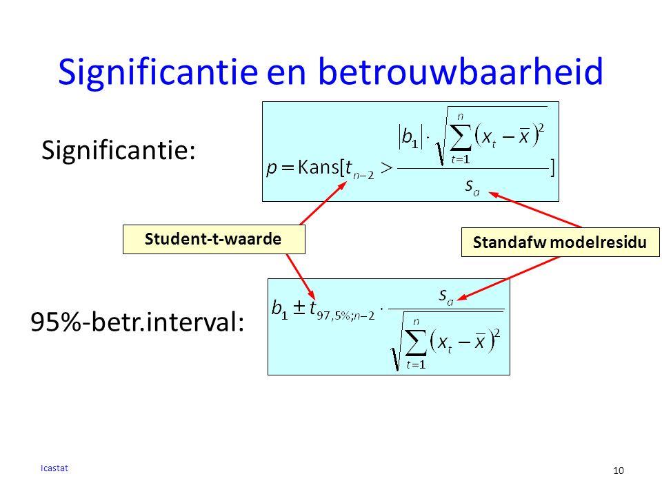 10 Significantie en betrouwbaarheid Icastat Significantie: 95%-betr.interval: Student-t-waarde Standafw modelresidu