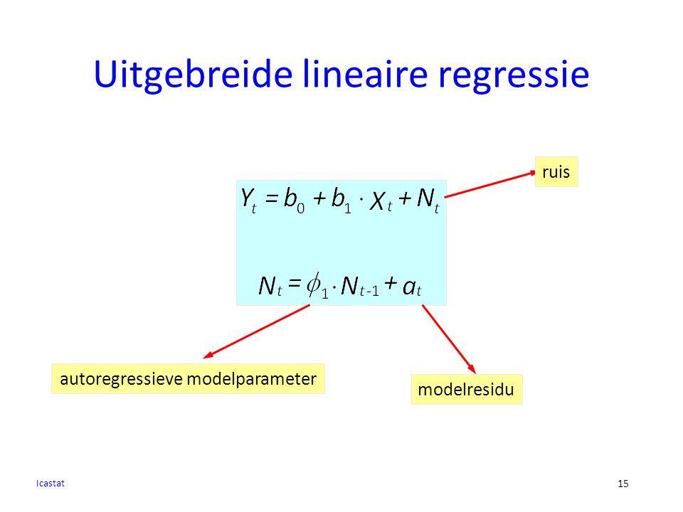 15 Uitgebreide lineaire regressie ruis autoregressieve modelparameter modelresidu Icastat