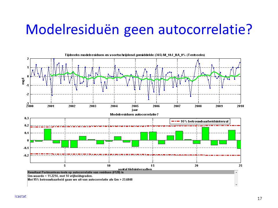 17 Modelresiduën geen autocorrelatie? Icastat