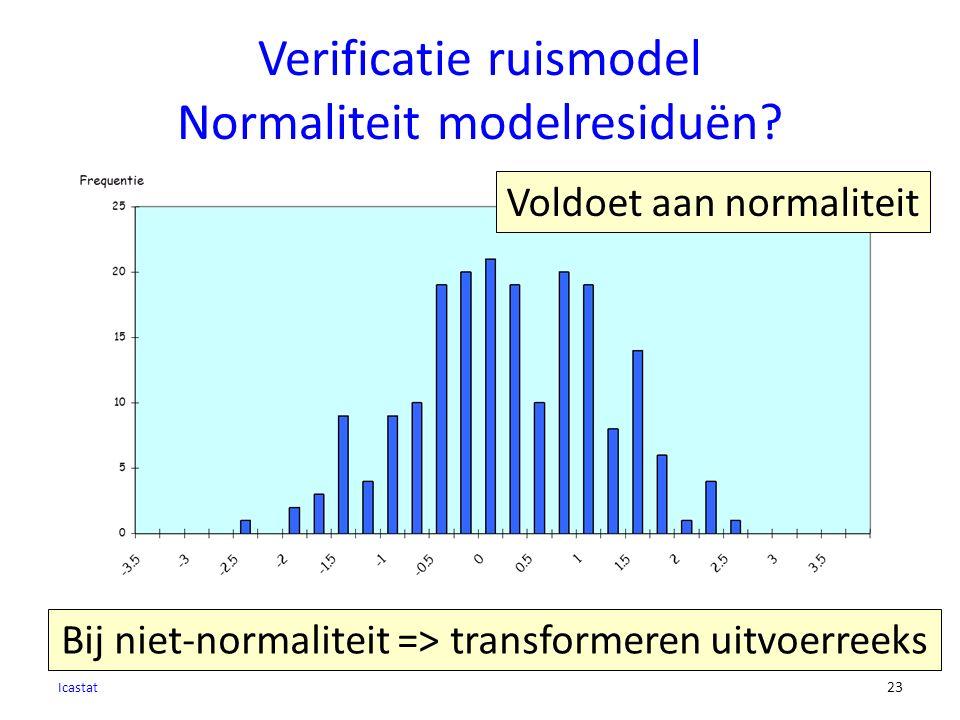 Verificatie ruismodel Normaliteit modelresiduën.