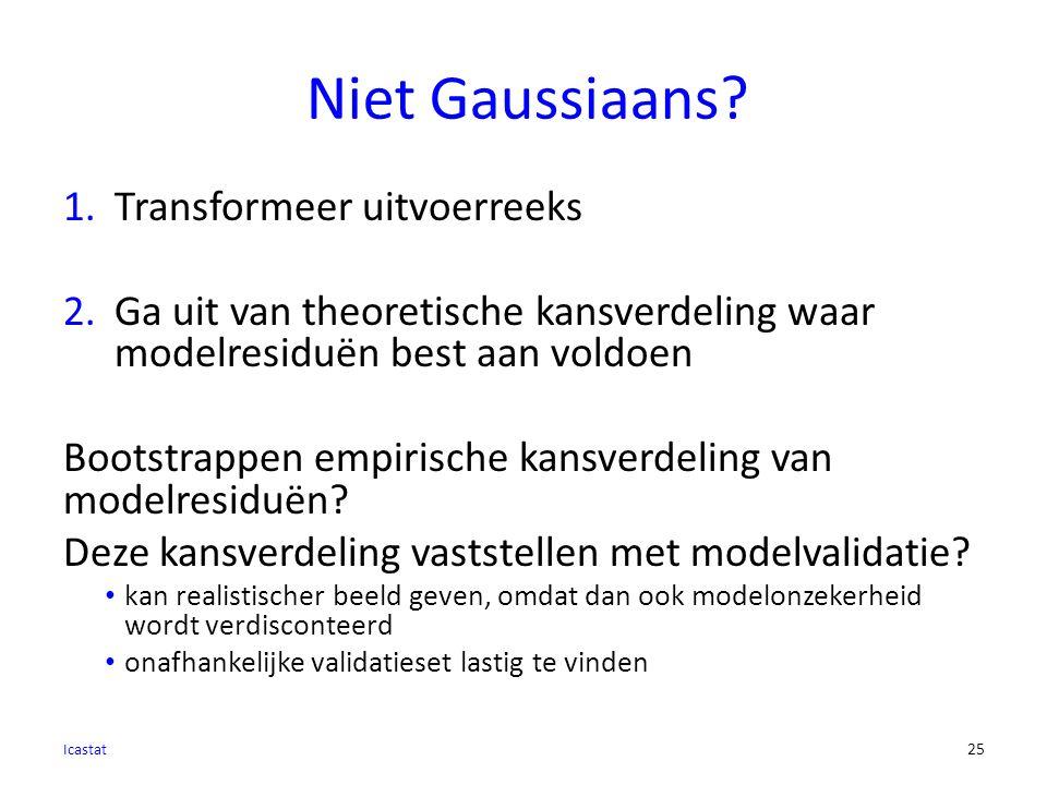 Niet Gaussiaans.