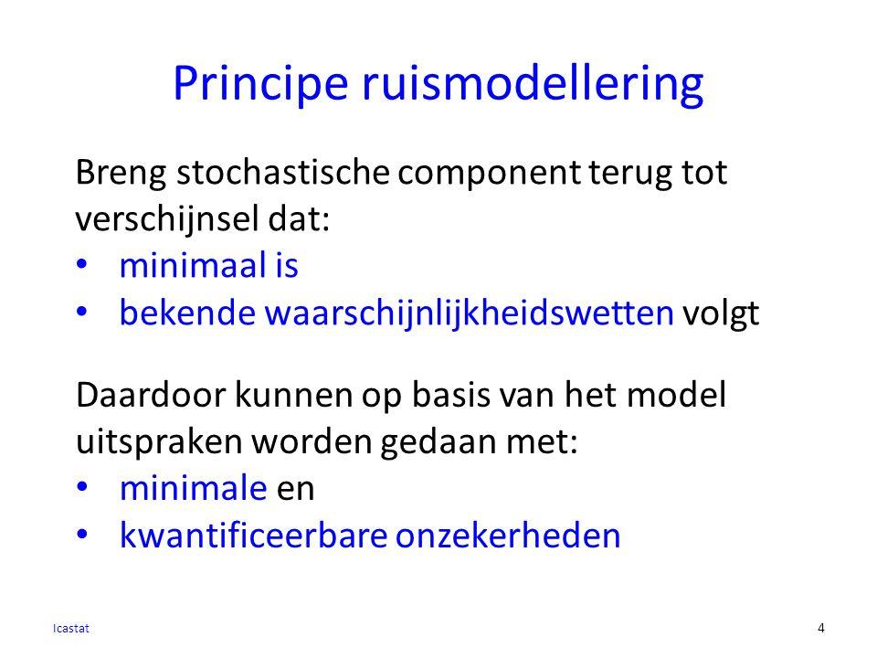 Principe ruismodellering Icastat 4 Breng stochastische component terug tot verschijnsel dat: minimaal is bekende waarschijnlijkheidswetten volgt Daardoor kunnen op basis van het model uitspraken worden gedaan met: minimale en kwantificeerbare onzekerheden