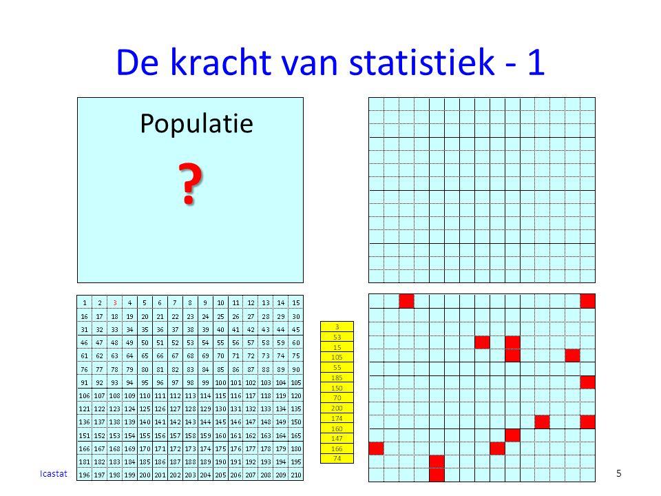 De kracht van statistiek - 2 Icastat 6 Onverdachte / objectieve uitspraken over populatie, met: statistische significanties betrouwbaarheden Naar populatie Van aselecte steekproef