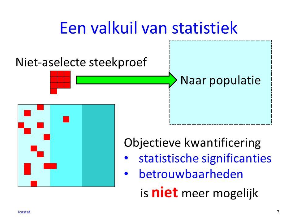 Een valkuil van statistiek Icastat 7 Naar populatie Niet-aselecte steekproef Objectieve kwantificering statistische significanties betrouwbaarheden is niet meer mogelijk