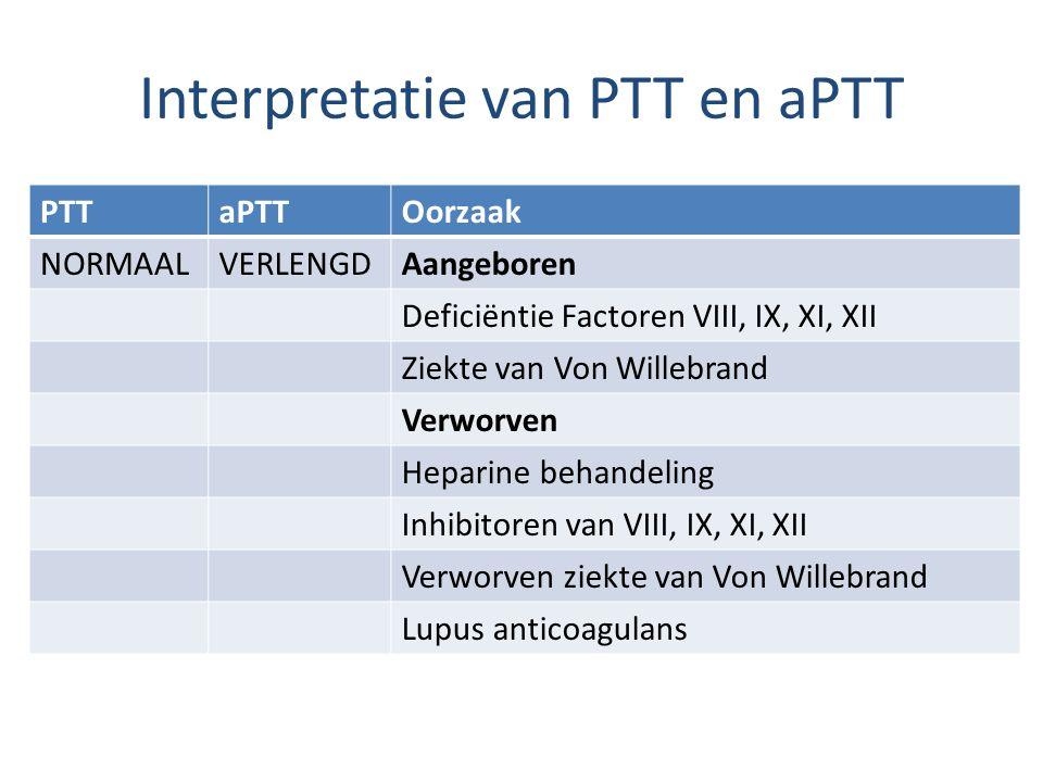 Interpretatie van PTT en aPTT PTTaPTTOorzaak NORMAALVERLENGDAangeboren Deficiëntie Factoren VIII, IX, XI, XII Ziekte van Von Willebrand Verworven Heparine behandeling Inhibitoren van VIII, IX, XI, XII Verworven ziekte van Von Willebrand Lupus anticoagulans