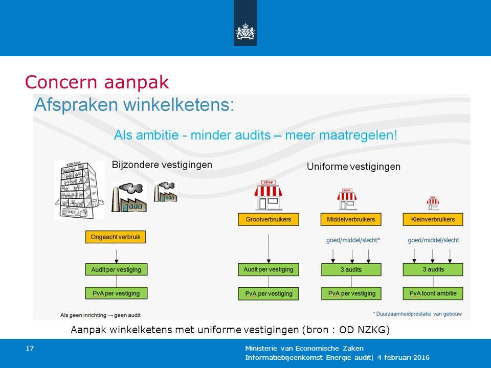 Concern aanpak Informatiebijeenkomst Energie audit| 4 februari 2016 Ministerie van Economische Zaken 17 Aanpak winkelketens met uniforme vestigingen (bron : OD NZKG)