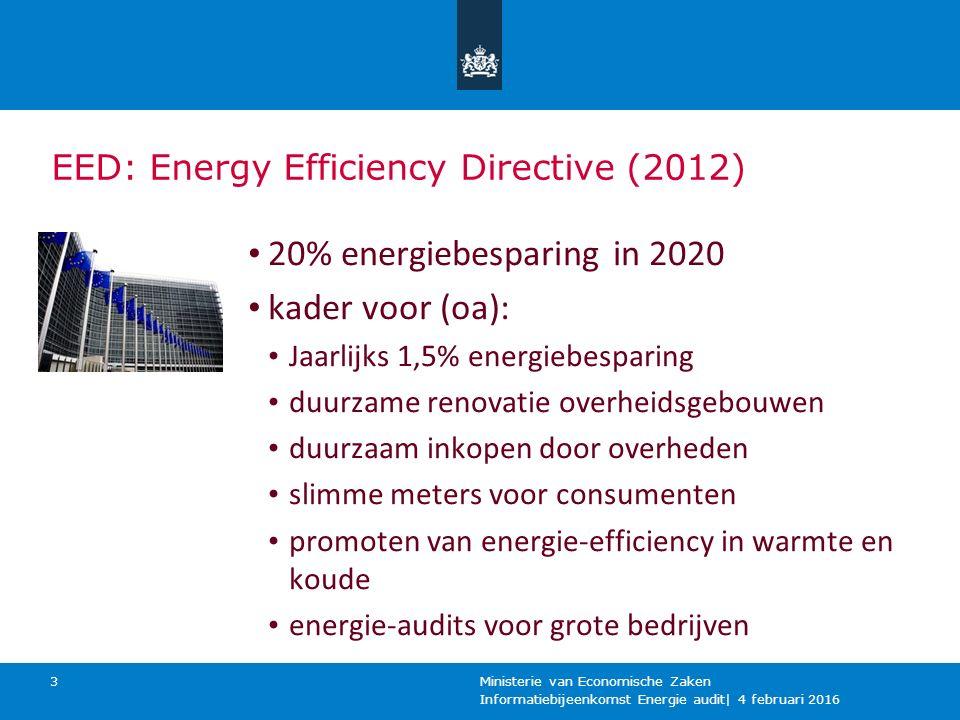 Informatiebijeenkomst Energie audit| 4 februari 2016 Ministerie van Economische Zaken 3 20% energiebesparing in 2020 kader voor (oa): Jaarlijks 1,5% energiebesparing duurzame renovatie overheidsgebouwen duurzaam inkopen door overheden slimme meters voor consumenten promoten van energie-efficiency in warmte en koude energie-audits voor grote bedrijven EED: Energy Efficiency Directive (2012)