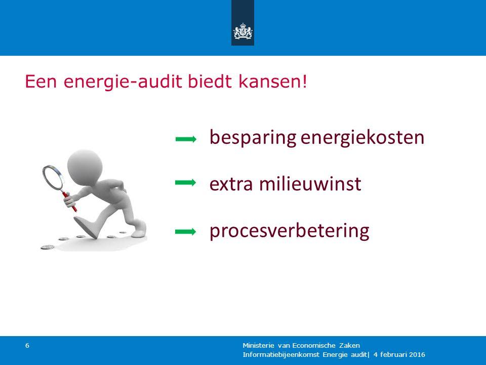 Een energie-audit biedt kansen.