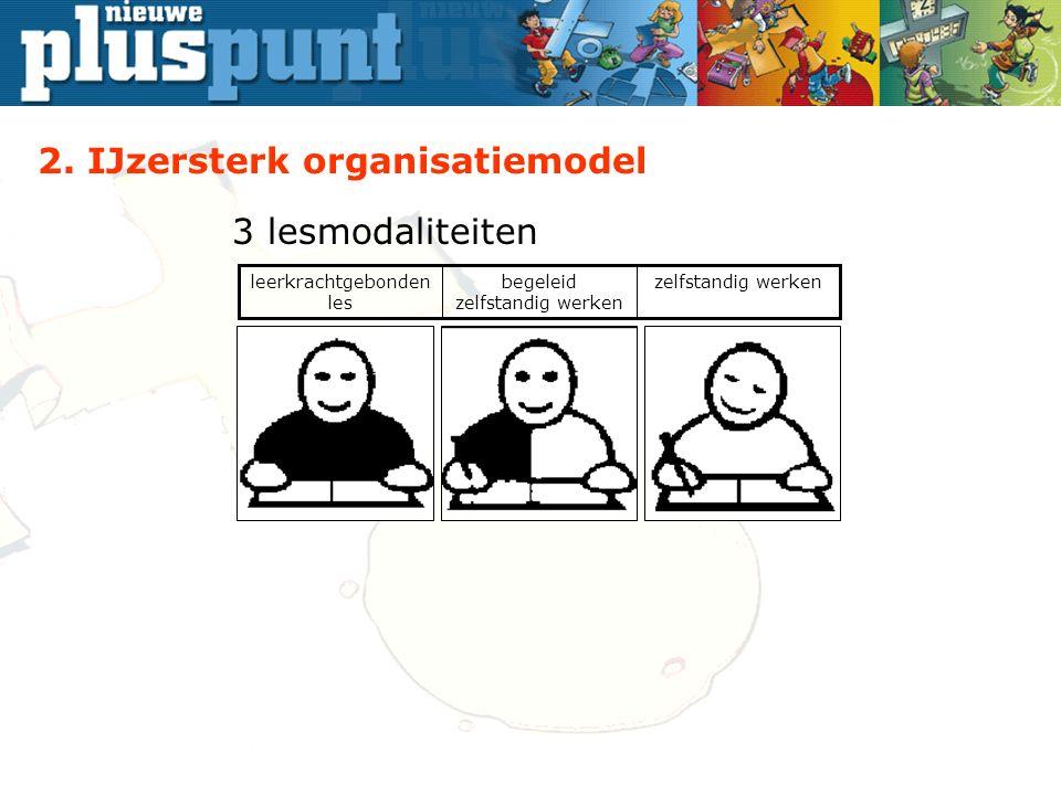 2. IJzersterk organisatiemodel 3 lesmodaliteiten zelfstandig werkenbegeleid zelfstandig werken leerkrachtgebonden les