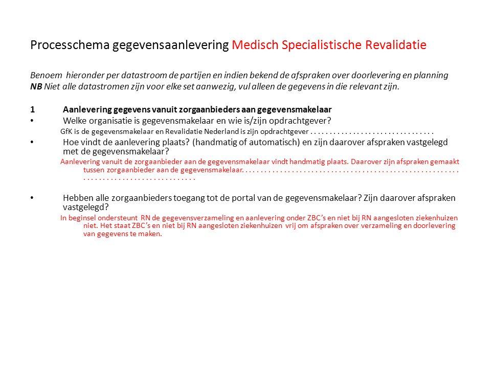 Processchema gegevensaanlevering Medisch Specialistische Revalidatie Benoem hieronder per datastroom de partijen en indien bekend de afspraken over do