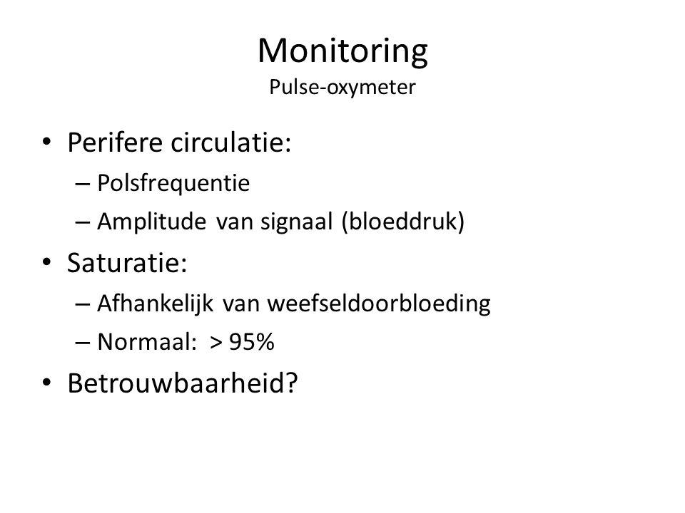 Monitoring Pulse-oxymeter Perifere circulatie: – Polsfrequentie – Amplitude van signaal (bloeddruk) Saturatie: – Afhankelijk van weefseldoorbloeding –