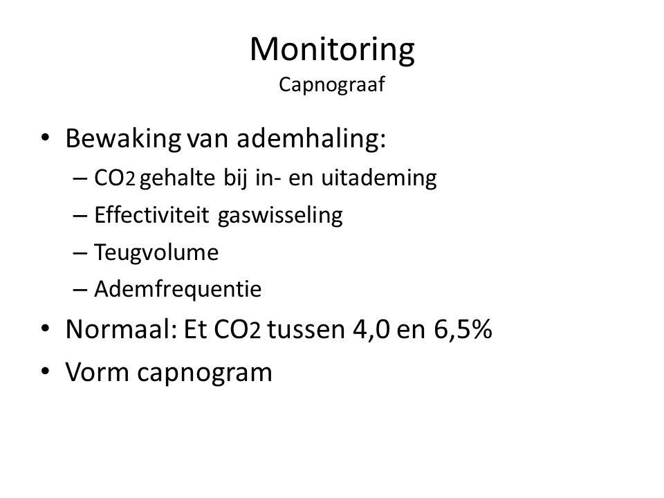 Monitoring Capnograaf Bewaking van ademhaling: – CO 2 gehalte bij in- en uitademing – Effectiviteit gaswisseling – Teugvolume – Ademfrequentie Normaal