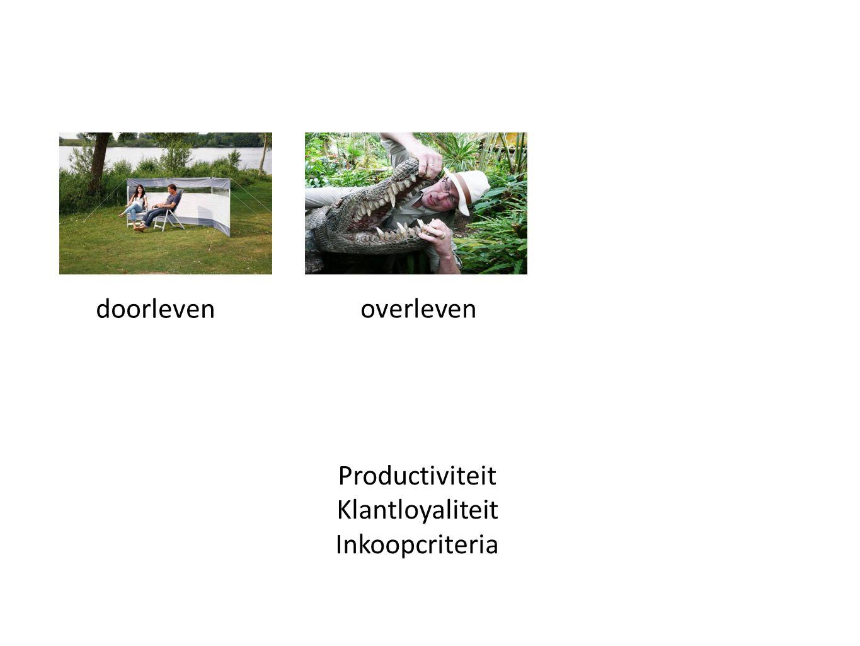 overleven Productiviteit Klantloyaliteit Inkoopcriteria