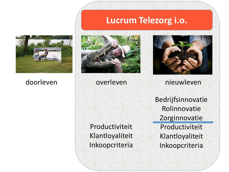 doorleven nieuwlevenoverleven Productiviteit Klantloyaliteit Inkoopcriteria Bedrijfsinnovatie Rolinnovatie Zorginnovatie Productiviteit Klantloyalitei