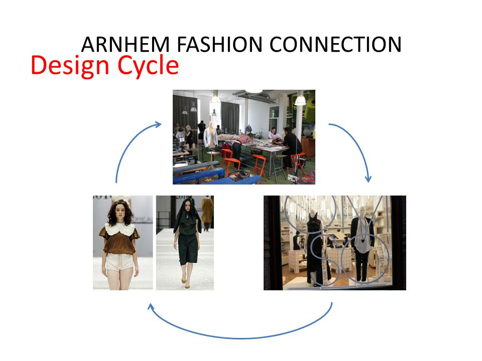 ARNHEM FASHION CONNECTION Design Cycle