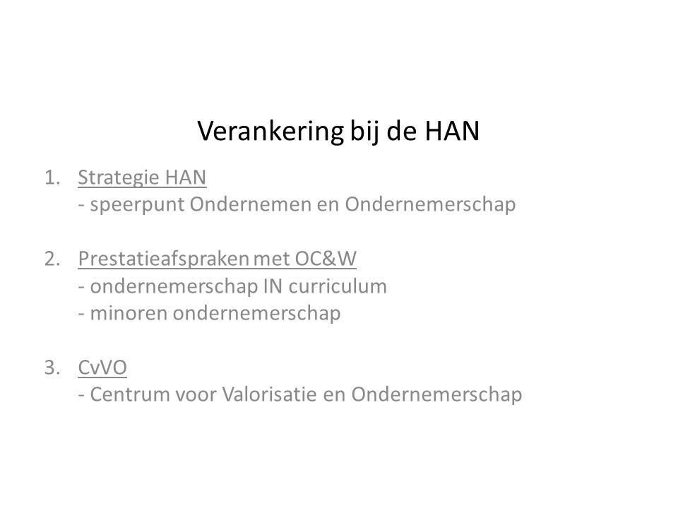 Verankering bij de HAN 1.Strategie HAN - speerpunt Ondernemen en Ondernemerschap 2.Prestatieafspraken met OC&W - ondernemerschap IN curriculum - minoren ondernemerschap 3.