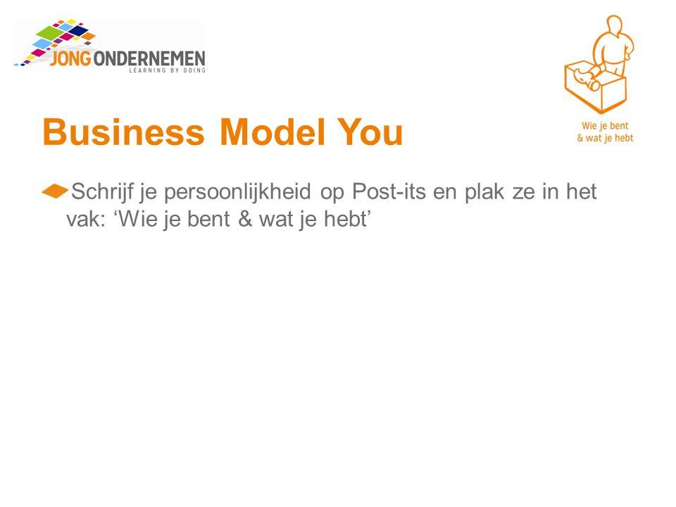 Business Model You Schrijf je persoonlijkheid op Post-its en plak ze in het vak: 'Wie je bent & wat je hebt'