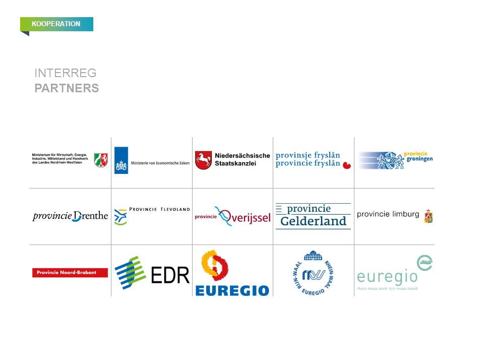 INTERREG PARTNERS KOOPERATION