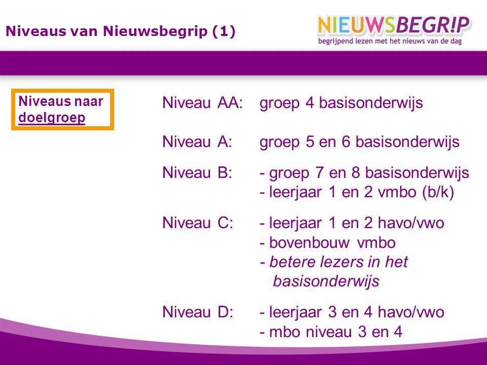Niveaus van Nieuwsbegrip (1) Niveau AA:groep 4 basisonderwijs Niveau A:groep 5 en 6 basisonderwijs Niveau B:- groep 7 en 8 basisonderwijs - leerjaar 1 en 2 vmbo (b/k) Niveau C: - leerjaar 1 en 2 havo/vwo - bovenbouw vmbo - betere lezers in het basisonderwijs Niveau D:- leerjaar 3 en 4 havo/vwo - mbo niveau 3 en 4 Niveaus naar doelgroep