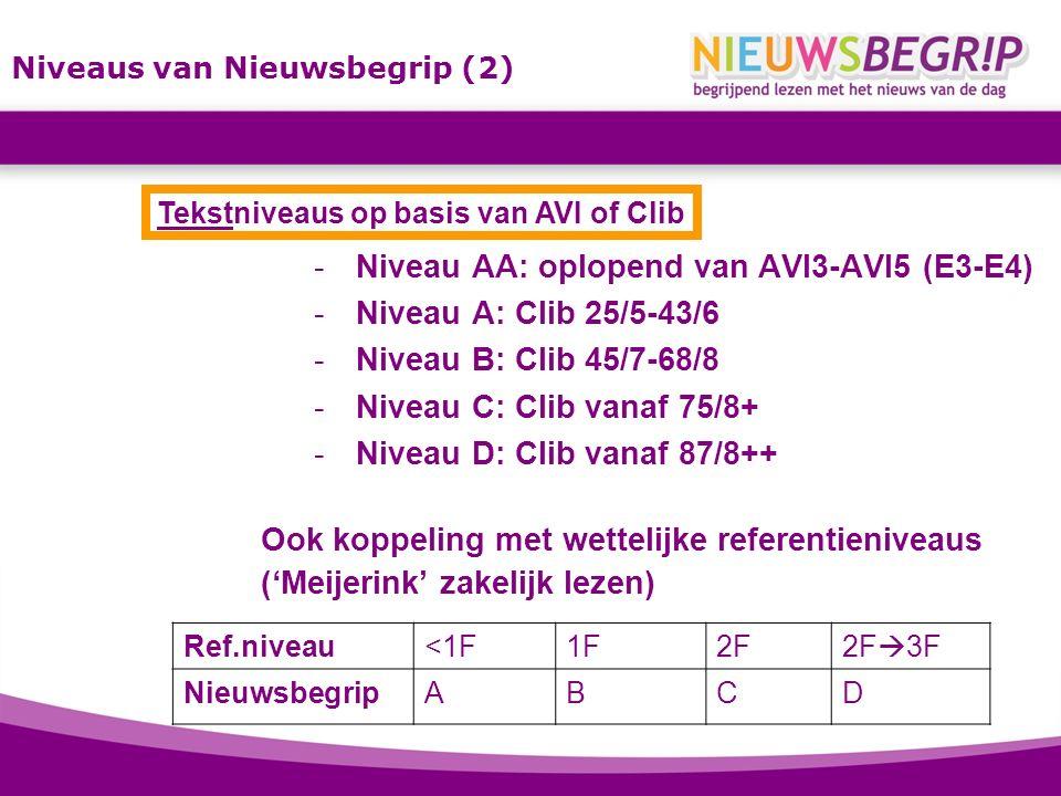 Niveaus van Nieuwsbegrip (2) - Niveau AA: oplopend van AVI3-AVI5 (E3-E4) - Niveau A: Clib 25/5-43/6 - Niveau B: Clib 45/7-68/8 - Niveau C: Clib vanaf 75/8+ - Niveau D: Clib vanaf 87/8++ Ook koppeling met wettelijke referentieniveaus ('Meijerink' zakelijk lezen) Ref.niveau<1F1F2F2F  3F NieuwsbegripABCD Tekstniveaus op basis van AVI of Clib