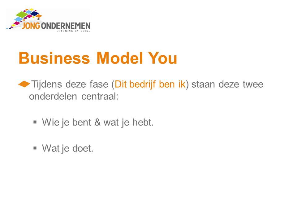 Business Model You Tijdens deze fase (Dit bedrijf ben ik) staan deze twee onderdelen centraal:  Wie je bent & wat je hebt.  Wat je doet.