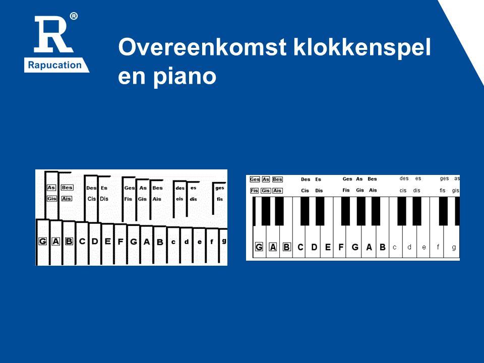 Overeenkomst klokkenspel en piano