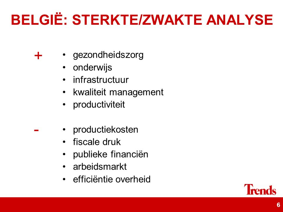 6 gezondheidszorg onderwijs infrastructuur kwaliteit management productiviteit productiekosten fiscale druk publieke financiën arbeidsmarkt efficiëntie overheid BELGIË: STERKTE/ZWAKTE ANALYSE + -