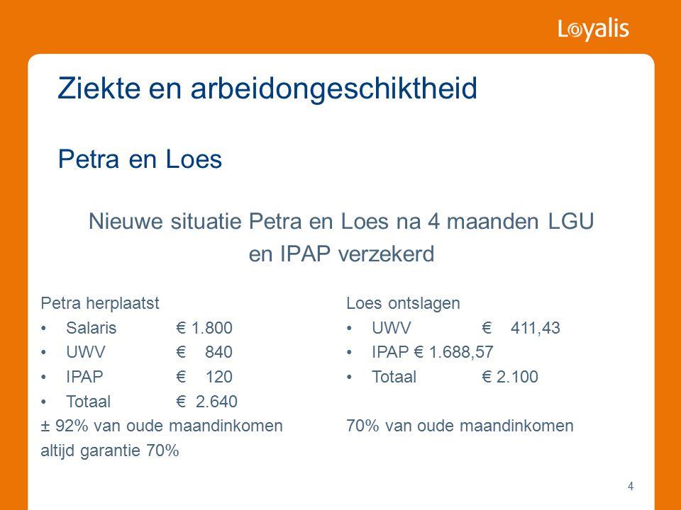 4 Nieuwe situatie Petra en Loes na 4 maanden LGU en IPAP verzekerd Ziekte en arbeidongeschiktheid Petra en Loes Petra herplaatst Salaris€ 1.800 UWV€ 840 IPAP€ 120 Totaal€ 2.640 ± 92% van oude maandinkomen altijd garantie 70% Loes ontslagen UWV € 411,43 IPAP € 1.688,57 Totaal€ 2.100 70% van oude maandinkomen