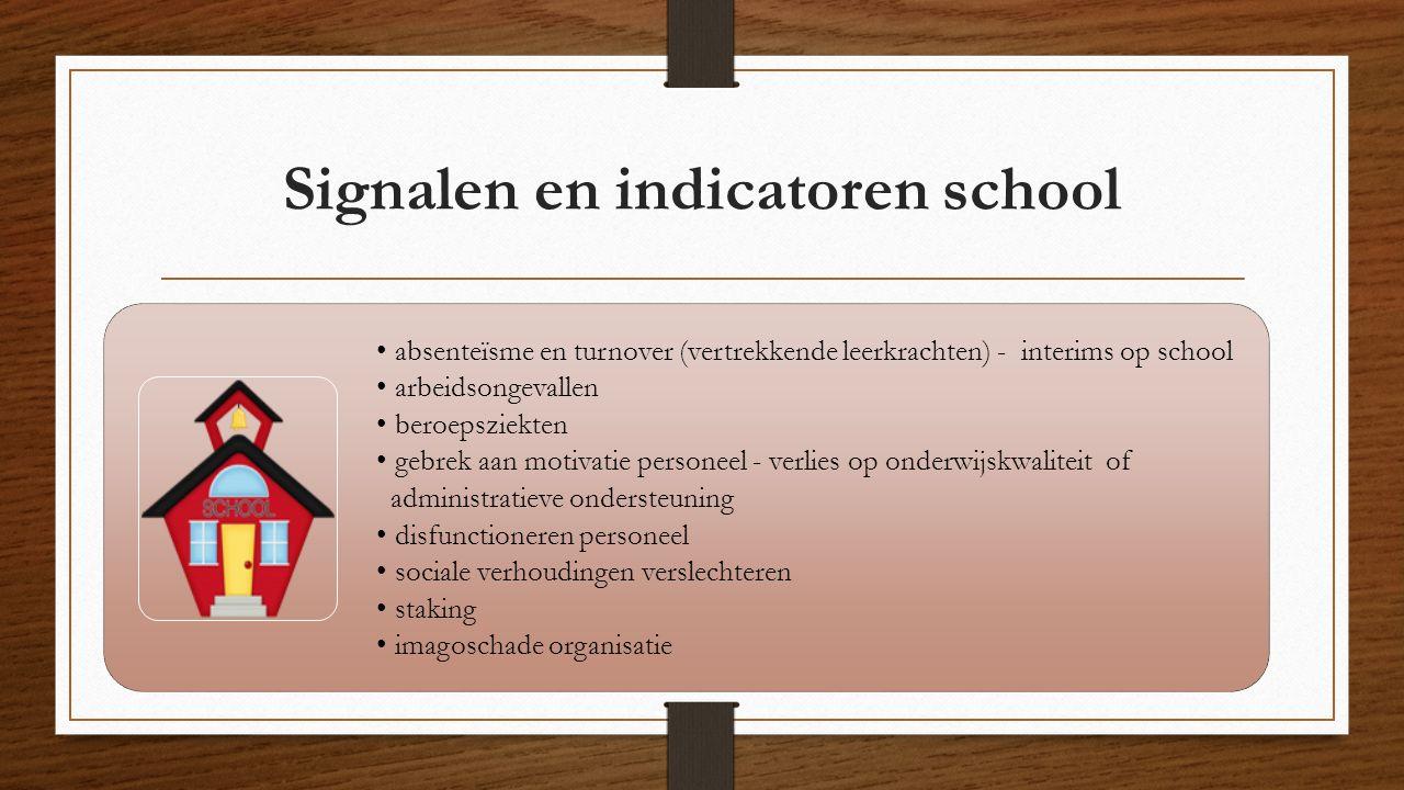 Signalen en indicatoren school absenteïsme en turnover (vertrekkende leerkrachten) - interims op school arbeidsongevallen beroepsziekten gebrek aan mo