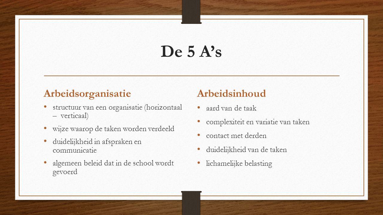 De 5 A's Arbeidsorganisatie structuur van een organisatie (horizontaal – verticaal) wijze waarop de taken worden verdeeld duidelijkheid in afspraken en communicatie algemeen beleid dat in de school wordt gevoerd Arbeidsinhoud aard van de taak complexiteit en variatie van taken contact met derden duidelijkheid van de taken lichamelijke belasting