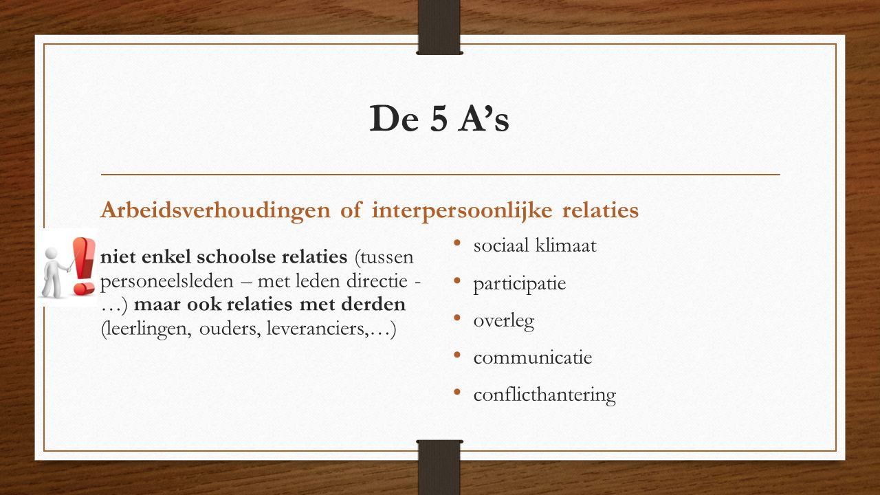 De 5 A's Arbeidsverhoudingen of interpersoonlijke relaties sociaal klimaat participatie overleg communicatie conflicthantering niet enkel schoolse relaties (tussen personeelsleden – met leden directie - …) maar ook relaties met derden (leerlingen, ouders, leveranciers,…)