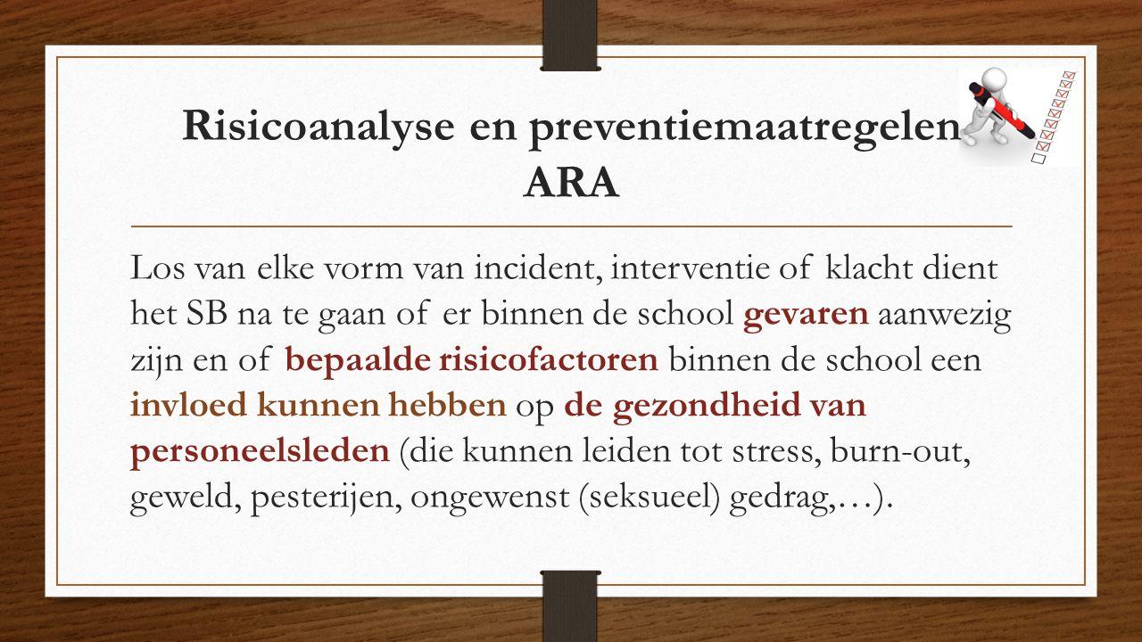 Risicoanalyse en preventiemaatregelen ARA Los van elke vorm van incident, interventie of klacht dient het SB na te gaan of er binnen de school gevaren aanwezig zijn en of bepaalde risicofactoren binnen de school een invloed kunnen hebben op de gezondheid van personeelsleden (die kunnen leiden tot stress, burn-out, geweld, pesterijen, ongewenst (seksueel) gedrag,…).