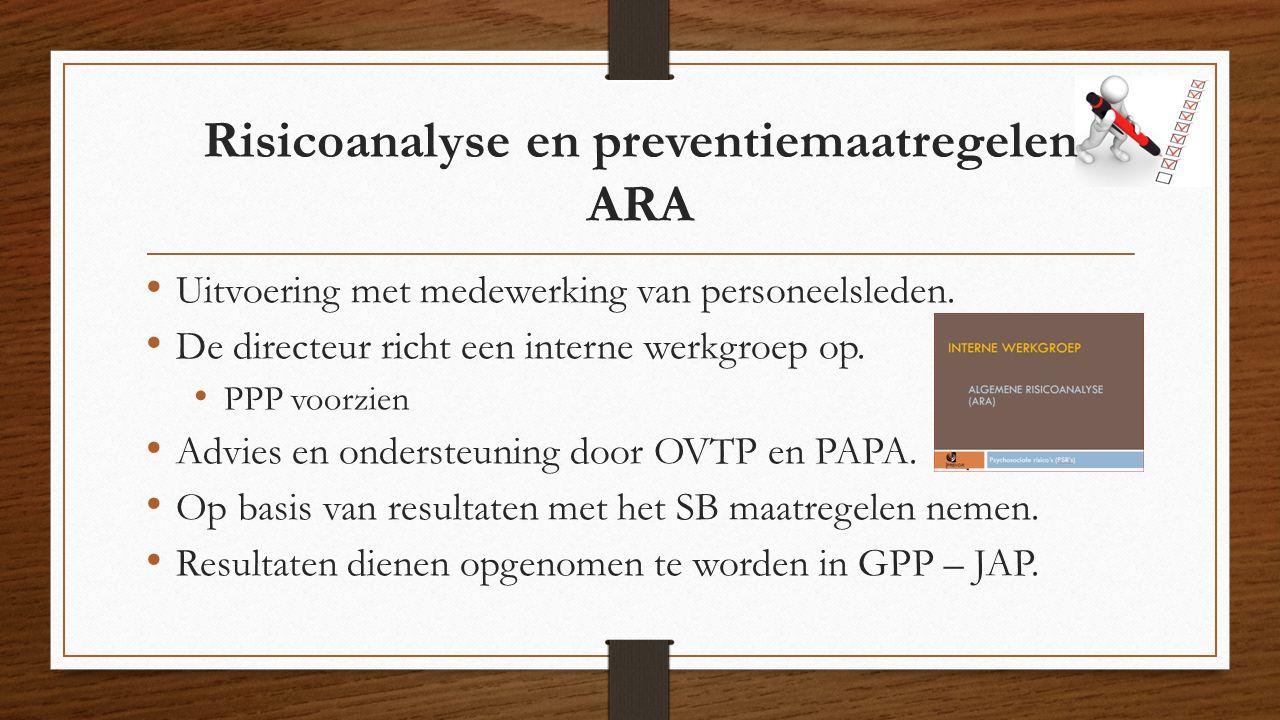 Risicoanalyse en preventiemaatregelen ARA Uitvoering met medewerking van personeelsleden. De directeur richt een interne werkgroep op. PPP voorzien Ad