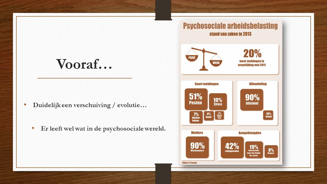 Wetgeving… KB 11 juli 2002 – Wet pesten Aanleiding David Van Gysel KB 17 mei 2007 – Psychosociale belasting op het werk KB 10 april 2014 – Psychosociale risico's CAO 72 - 30 maart 1999 – Beleid ter voorkoming van stress op het werk Ook de wetgeving wijzigt…