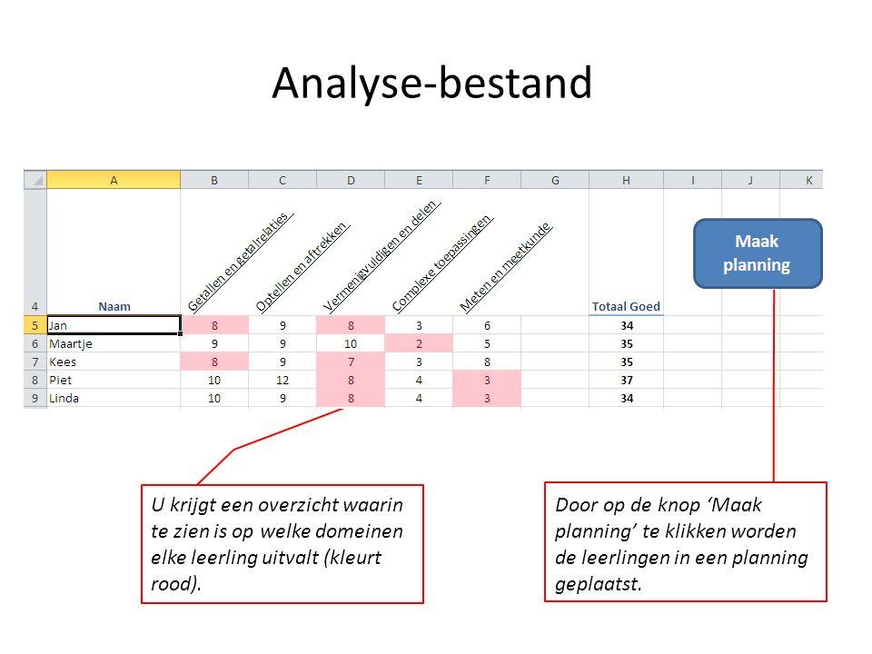 Analyse-bestand U krijgt een overzicht waarin te zien is op welke domeinen elke leerling uitvalt (kleurt rood). Door op de knop 'Maak planning' te kli