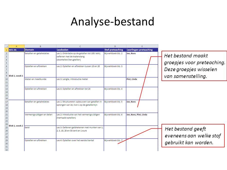 Analyse-bestand Het bestand maakt groepjes voor preteaching. Deze groepjes wisselen van samenstelling. Het bestand geeft eveneens aan welke stof gebru