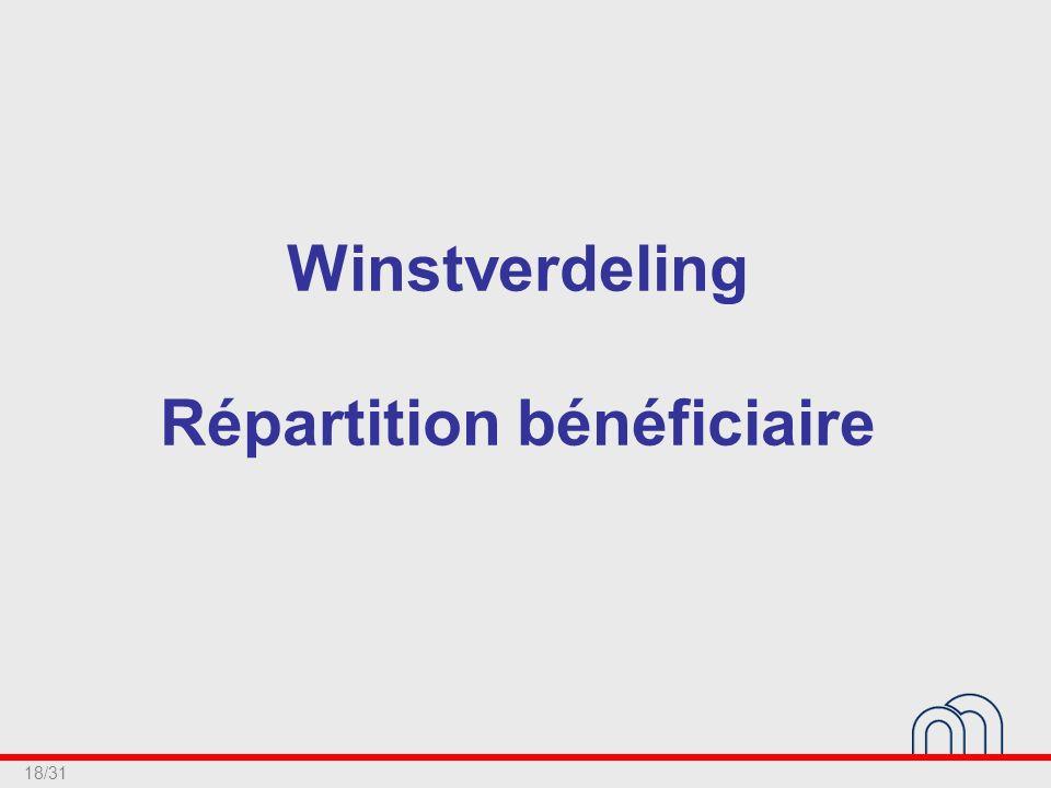 18/31 Winstverdeling Répartition bénéficiaire
