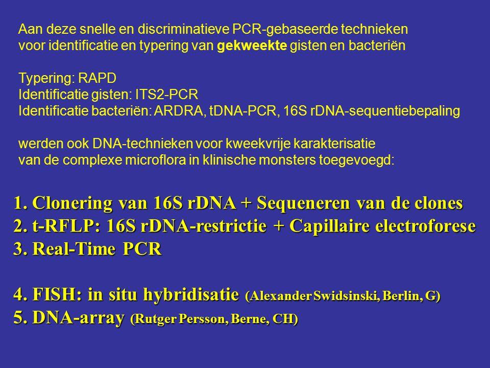 1. Clonering van 16S rDNA + Sequeneren van de clones 2.