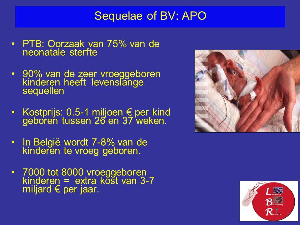 Sequelae of BV: APO PTB: Oorzaak van 75% van de neonatale sterfte 90% van de zeer vroeggeboren kinderen heeft levenslange sequellen Kostprijs: 0.5-1 miljoen € per kind geboren tussen 26 en 37 weken.