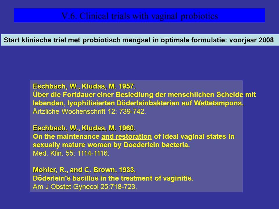 V.6. Clinical trials with vaginal probiotics Eschbach, W., Kludas, M.