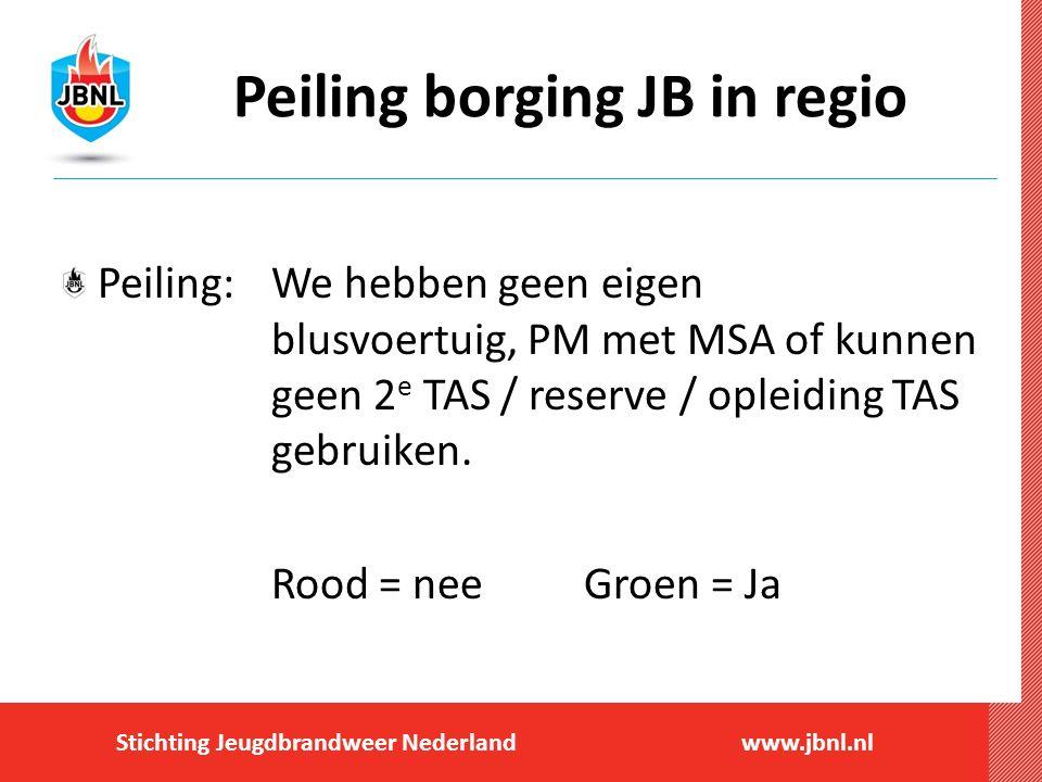 Stichting Jeugdbrandweer Nederlandwww.jbnl.nl Peiling borging JB in regio Peiling:We hebben geen eigen blusvoertuig, PM met MSA of kunnen geen 2 e TAS / reserve / opleiding TAS gebruiken.
