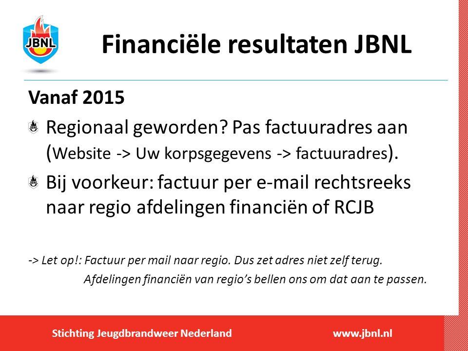 Stichting Jeugdbrandweer Nederlandwww.jbnl.nl Financiële resultaten JBNL Vanaf 2015 Regionaal geworden? Pas factuuradres aan ( Website -> Uw korpsgege